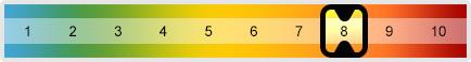 Longboard Nervenkitzel Faktor 8 von 10